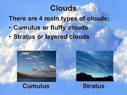 Types Of Clouds Ppt Cloud Types Ppt Video Online Download