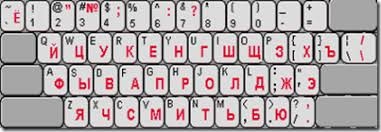 It is used to spell out words when speaking to someone not able to see the speaker, or when the. Russian Phonetic Keyboard Vadim S Weblog