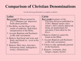 Chart Of Different Christian Denominations Development Of Christianity Ppt Download