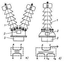 Реферат Измерительные трансформаторы напряжения ru Обмотка ВН рассчитана на фазное напряжение основная обмотка НН на100 o3 В дополнительная обмотка на 100 3 В Такие трансформаторы называются