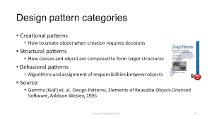 Design Patterns Categories