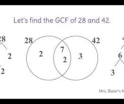 Venn Diagram Math Problems Pdf Math Worksheet Venn Diagram Pdf Word Problem Worksheets 4th Grade