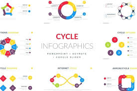 Cycle Templates For Keynote And Google Slides Infographic