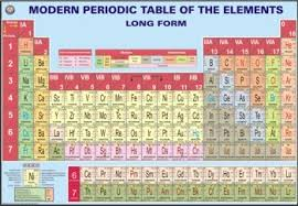 Modern Periodic Tablle Element For Chemistry L Display Chart
