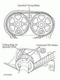2000 ford focus serpentine belt diagram han work steps in 2000 ford focus serpentine belt diagram industrial incinerators 1998 plymouth voyager