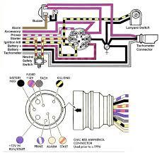boat kill switch wiring diagram wiring diagram omc wiring diagrams free at Omc Wiring Diagrams Free