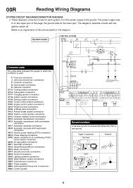 manual electrico ranger courier ford f1a1 10 05l 9 00r reading wiring diagrams