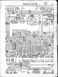 Amazing 1963 impala wiring diagram adornment electrical diagram