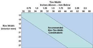 Road Bike Tire Size Conversion Chart Bicycle Tire Sizes Westernbikeworks 188