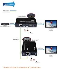 pro2 hdc6l hdmi over single cat6 extender looping hdmi out edid 3d features