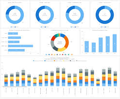 Js Chart Library Anychart Hr Dashboard Built With Anychart Javascript