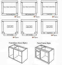 Constructing Kitchen Cabinets Frameless Kitchen Cabinet Construction Plans Codeminimalistnet