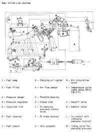 vacuum line diagram rennlist discussion forums posts 10 823