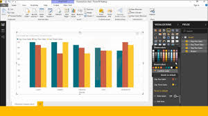 How To Create Clustered Column Chart In Power Bi Desktop Laxmi Skills Power Bi Desktop Part 11