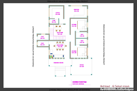 Kerala Home Plan and Elevation at sq ftFirst Floor