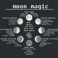 Wiccan Moon Chart Witchywoman Hashtag On Twitter My Cool Garden Moon Magic
