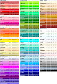 Web Color Chart Names Official Color Names Rgb Color Codes Color Theory Color
