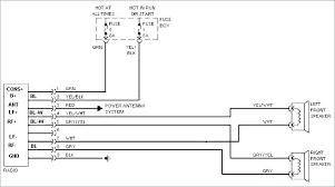 volvo navigation wiring diagram wiring diagram expert 2012 volvo s60 navigation fuses diagram wiring diagram mega volvo navigation wiring diagram