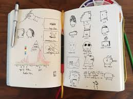 i ve kept notebooks since i was a kid i go through phases and swap them out every few years i notebooks obsessively usually a couple at a time