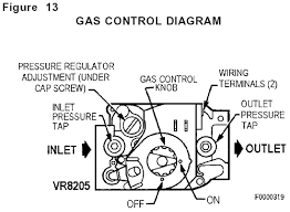 lennox gas furnace fit s all 80 application guide lennox this furnace is equipped an automatic hotsurface ignition control and does not require the manual lighting for furnace operation