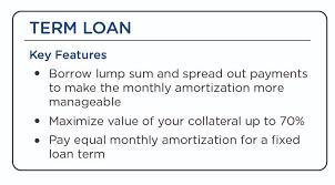 Pay Loan Calculator Sme Loan Bdo Unibank Inc