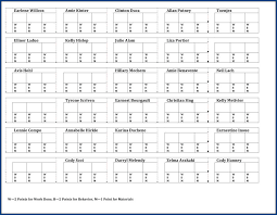 Blank Wedding Seating Chart Template