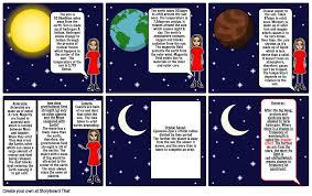 Helium Light Spectrum The Solar System 2 Storyboard Par Tanyam