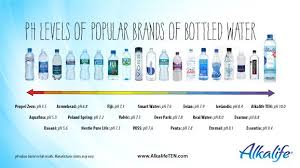 Acid Alkaline Water Chart Best Bottled Water Ph Best Car