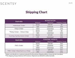 Scentsy Shipping Chart Pin By Katerina Doherty On Scentsy Scentsy Diagram