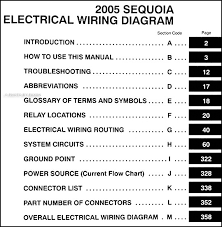 toyota sequoia wiring diagram manual original covers all 2005 toyota sequoia models including sport utility limited this book measures 8 5 x 11 and is 0 5 thick buy now for the best electrical