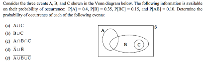 A U B U C Venn Diagram Solved Consider The Three Events A B And C Shown In The