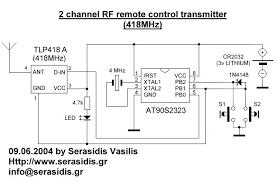 channel rf remote control