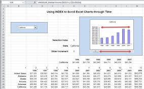 Chart Excel Using Index To Scroll The X Axis In Excel Charts Critical