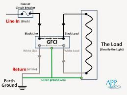 gfci jpg car fuse box diagrams circuit wiring diagrams images harness 960 x 720