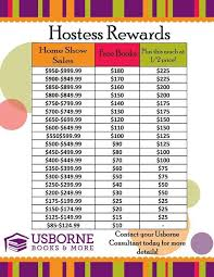 Hostess Sales Chart Usborne Books And More My Joy Filled Life