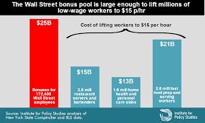 off the deep end the wall street bonus pool and low wage workers wall street bonus pool low wage 2016 2