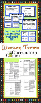 Literary Terms Chart Advanced Literary Terms Free Lessons Literary Terms