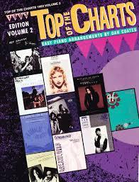 1993 Song Charts Top Of The Charts Vol 2 1993 Edition Dan Coates