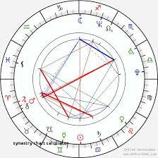 Astro Com Birth Chart Calculator Birth Chart Calculator