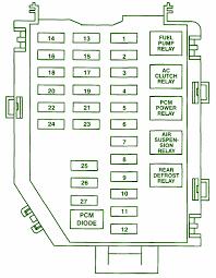 1999 town car fuse box wiring wiring diagrams instructions 99 Lincoln Town Car Fuse Box Diagram car fuse diagram wiring diagrams instructions