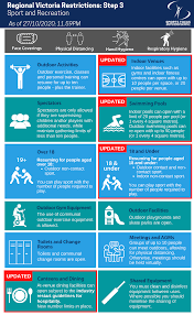 Maybe you would like to learn more about one of these? Sport To Return Restrictions Ease Further Step 3 Sports Focus