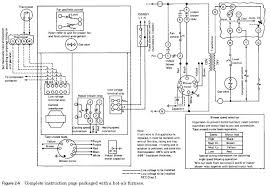 hot air furnace manufacturer diagrams installation