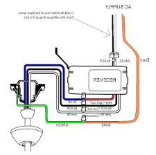 hampton bay ceiling fan wiring diagram gallery wiring diagram wiring diagram for ceiling fan with light hampton bay ceiling fan wiring diagram download hampton bay fan wiring diagram 8 b