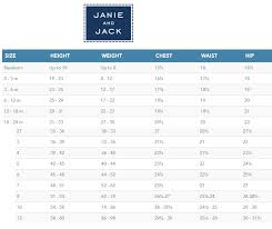 Janie And Jack Size Chart Baby Clothes Size Chart Baby