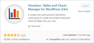 Wordpress Charts And Graphs Lite How To Add Charts In Wordpress Site Webnots