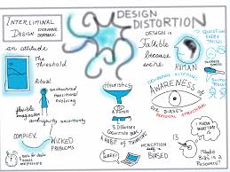 Bias In Research Design Interliminal Design Mitigating Cognitive Bias And Design