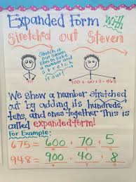 Expanded Form Chart Expanded Form Anchor Chart Teachingintoms Math Anchor