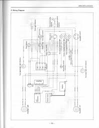 yanmar 1700 wiring diagram mytractorforum com the friendliest click image for larger version ym2000 wire 2web jpg views 6263 size