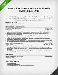 Free Resume Templates 2015 Best of Resume Modern Resume Resume Template Cv Word Cv Template