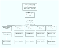 15 Medical Records Job Description Hfnrbe | Doctemplates123